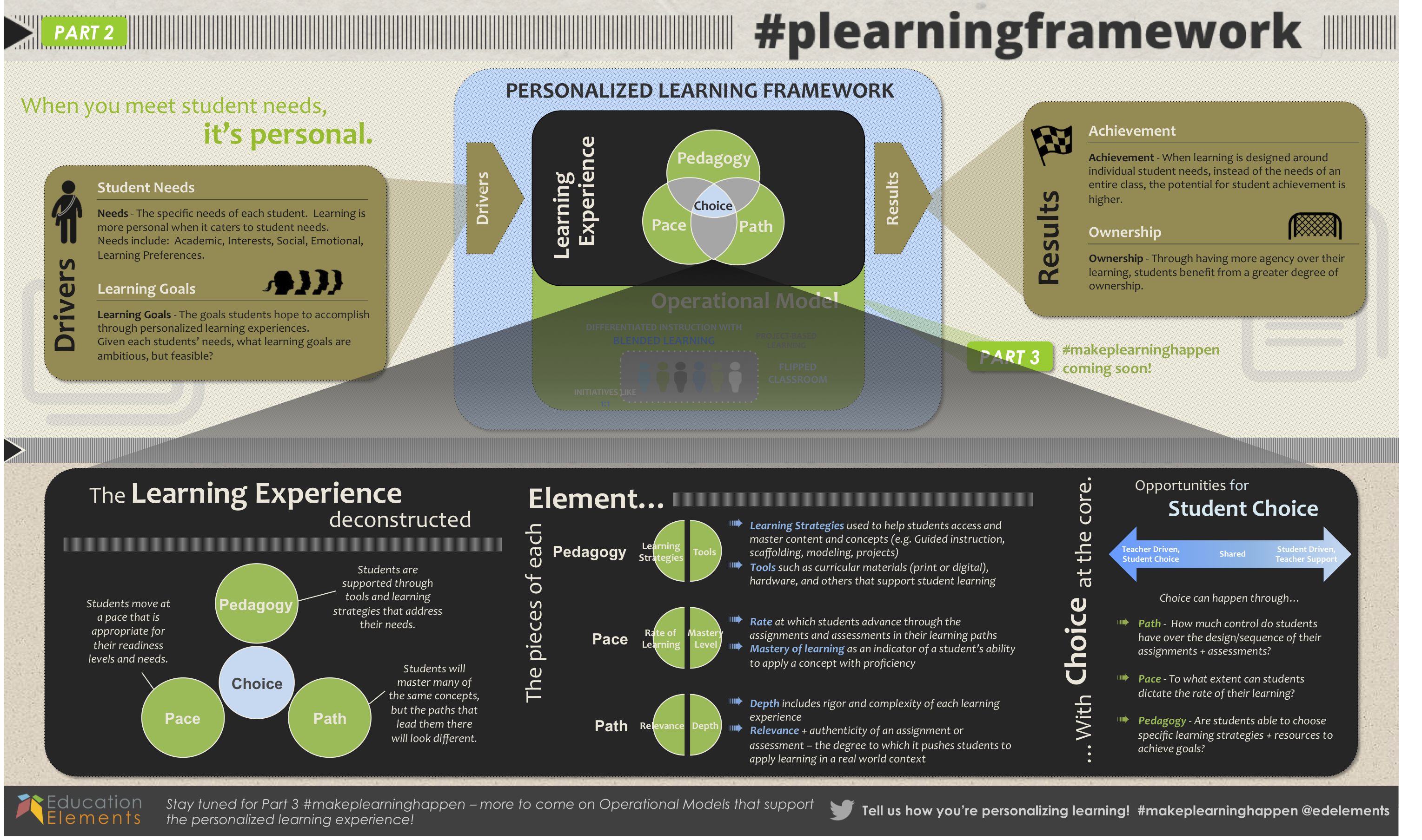 #plearningframework (part 2 of our series)
