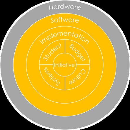 hardwarelastdecision