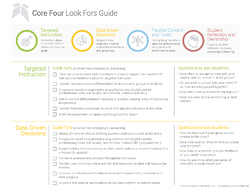 Personalized Leaning Walkthrough Guide - Core Four Look Fors page 1
