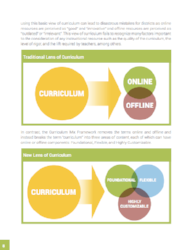 Curriculum Selection to Support Personalized Learning