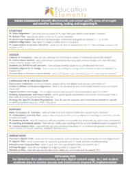 Personalized Learning Implementation framework