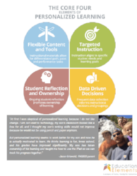 Core four elements of personalized learning for parents