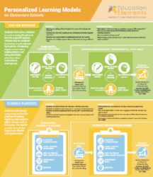 Instructional models of personalized learning for elementary schools