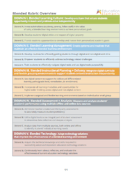 Blended Learning teacher rubric