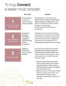 Connect Equitable Engagement Guide Thumbnail 3-1