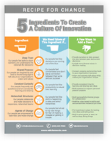April newsletter Resources #1 Five Ingredients image