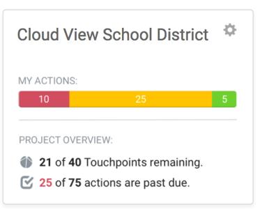 cloud view school district image