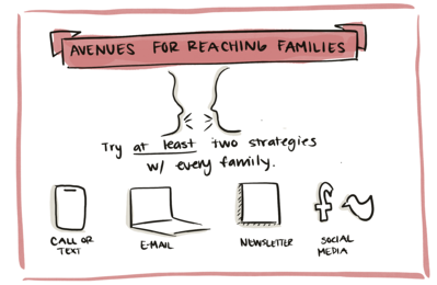 A Teachers Guide to Collaborative Family-Teacher Relationships Blog Image 2