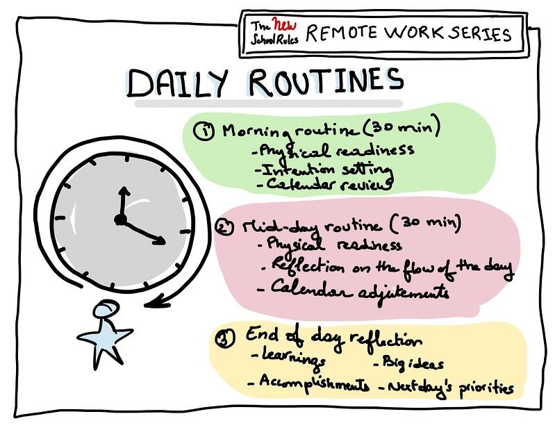 Daily Routines Remote Work Series Blog Image