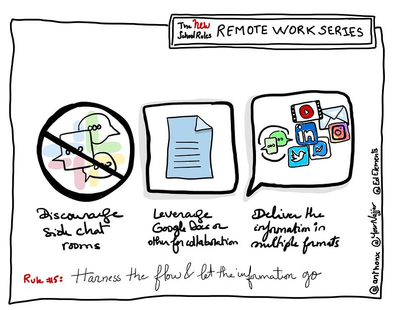 Harness the Flow and Let Information Go Remote Work Series Blog Image