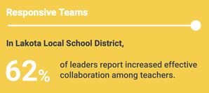 Annual Report 2018-2019 Responsive Teams Callout.png