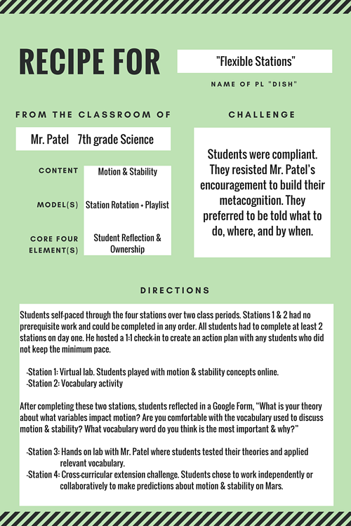 A graphic with a recipe for flexible stations inside a classroom.