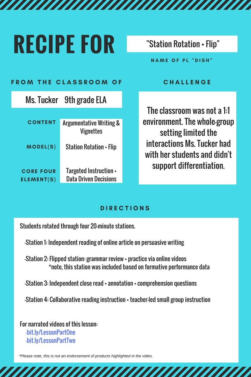 A graphic with a recipe for station rotation + flip inside a classroom.