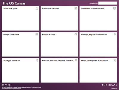 The Ready's OS Canvas