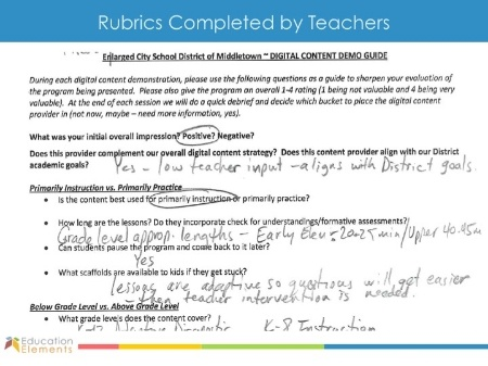 Rubrics Completed by Teachers