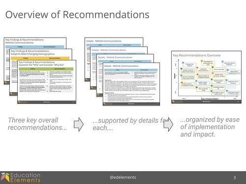 Overview of Recommendations for New Superintendents