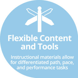 Flexible Content and Tools - Instructional materials allow for differentiated path, pace, and performance tasks.