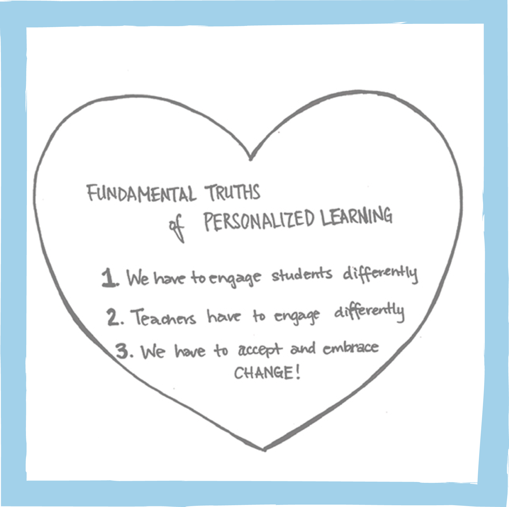 Fundamentals of personalized learning