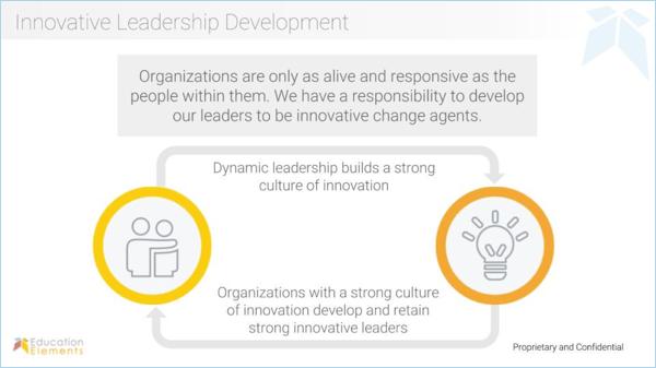 Innovative leadership development