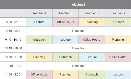 Learning Continuity Schedule Example