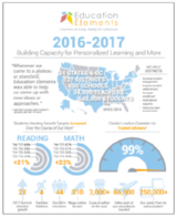 education-elements-impact-report