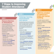 7 Steps Resources May Newsletter-787580-edited