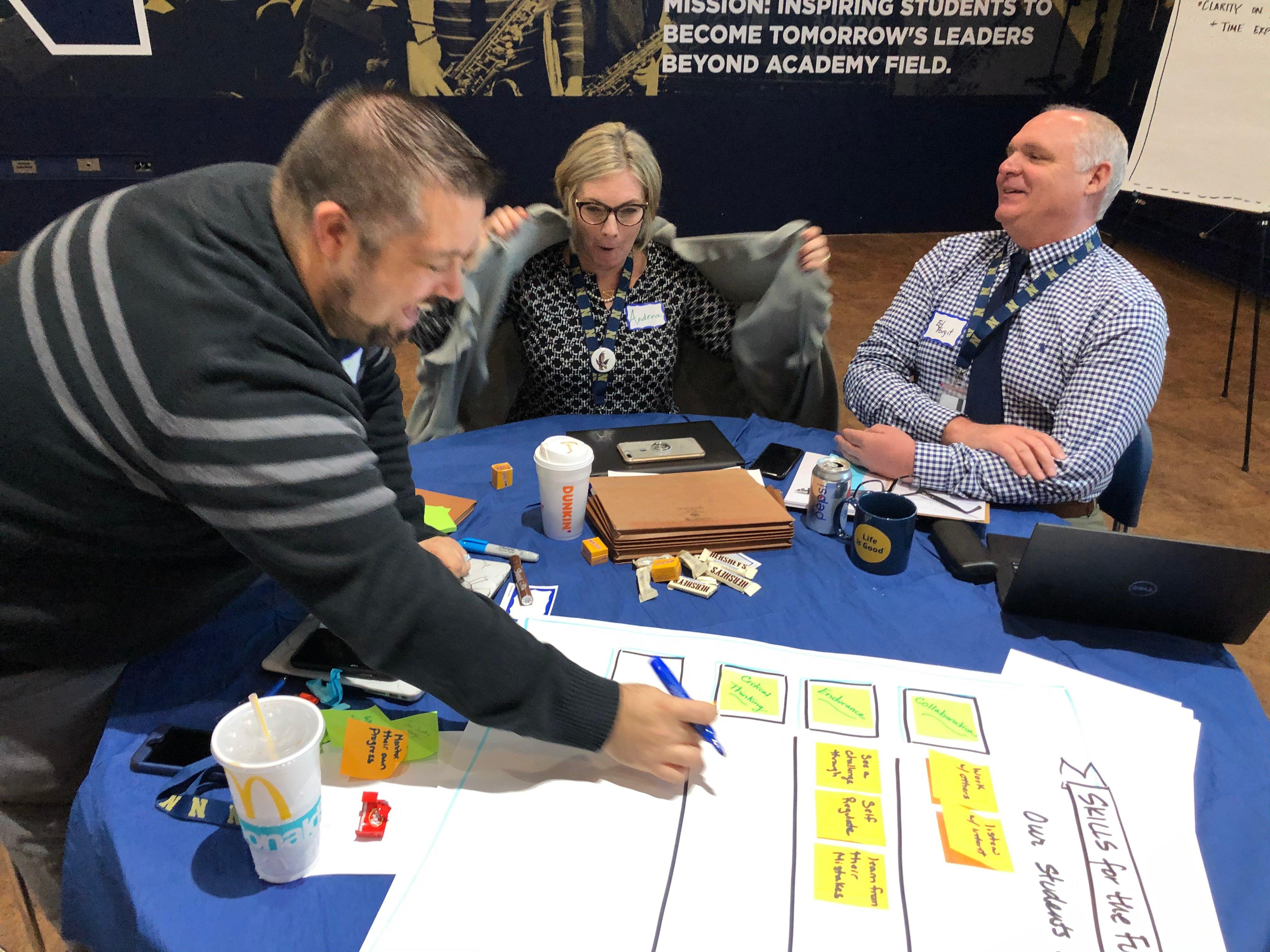 Newburgh Schools Prepare to Go Beyond 2020 Blog Image 1