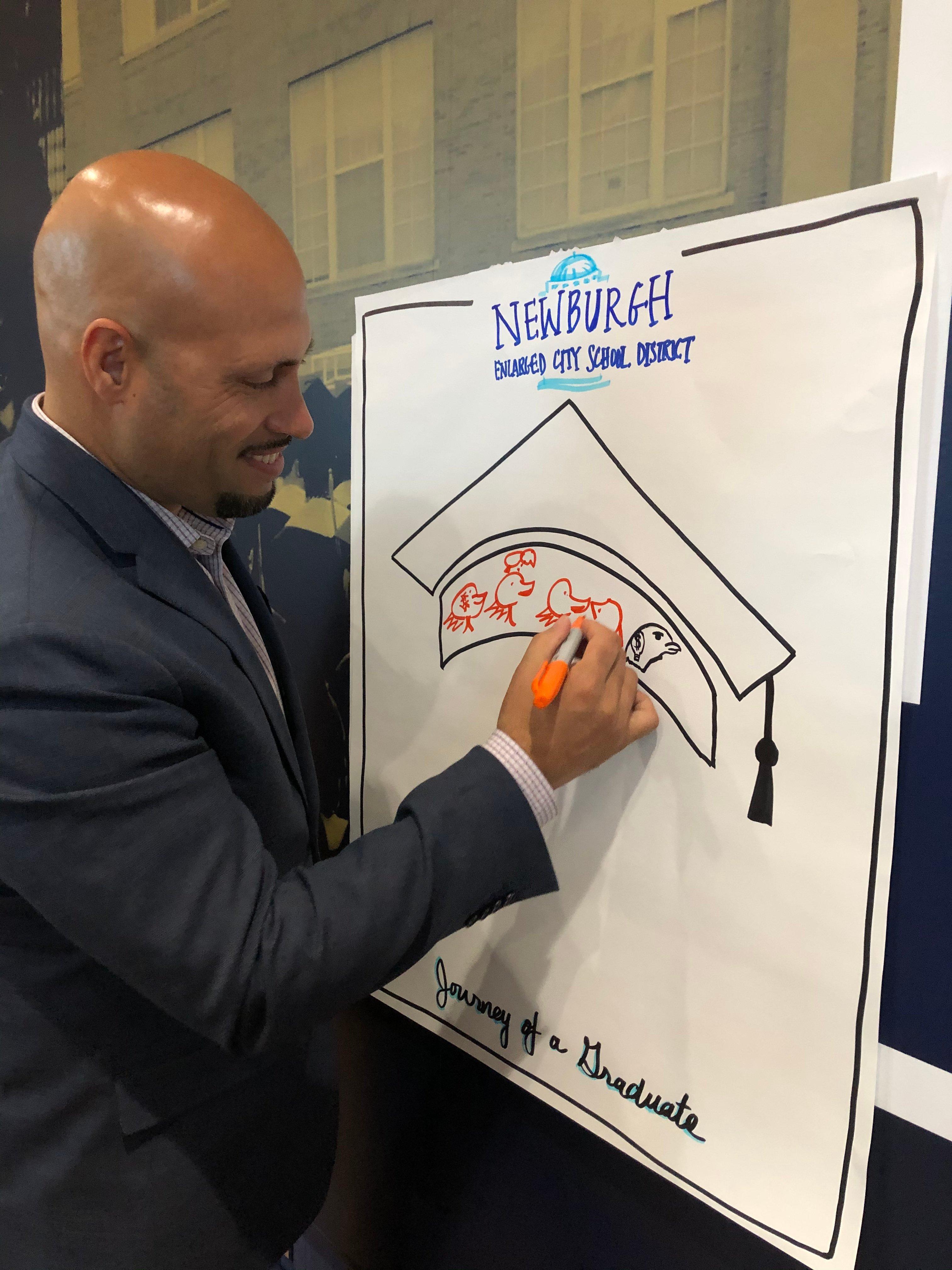 Newburgh Schools Prepare to Go Beyond 2020 Blog Image 4