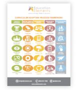 Curriculum adoption framework