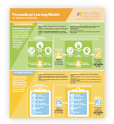 personalized-learning-model-for-elementary-schools