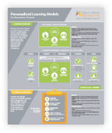 personalized-learning-models-for-secondary-schools