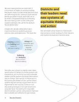 Example Page from the guide with a paper plane swirling around circles of text