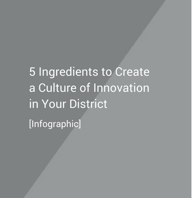 5 Ingredients to Create a Culture of Innovation in Your District Resource Image.png