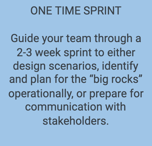 Return Planning - One Sprint Sprints