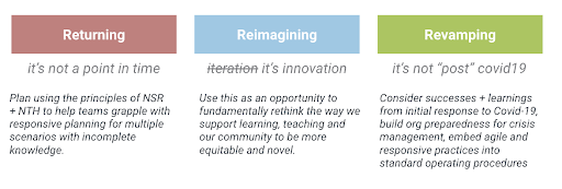 Returning Reimagining Revamping