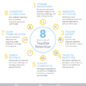 Teacher retention  8 design elements-703208-edited-854553-edited