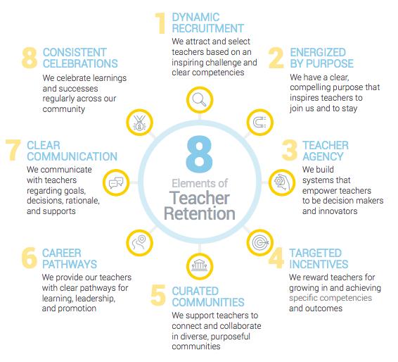 Teacher retention - 8 elements