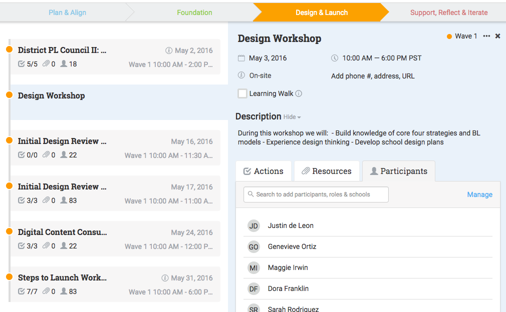 What I do get from the Personalized Learning Design & Launch Kit