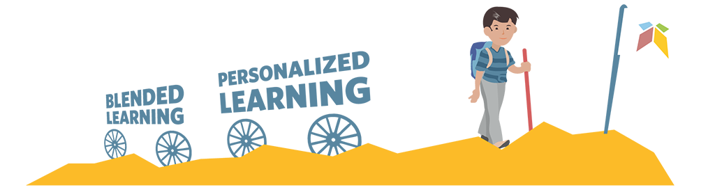 personalized learning blended learning