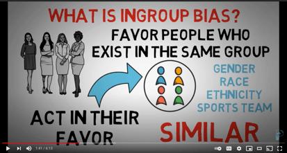What is ingroup bias