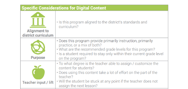 specific-considerations-for-digital-content