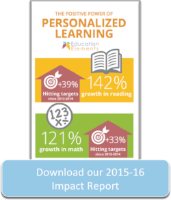 Personalized learning impact report 2015-2016 by Education Elements