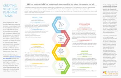 Creating Strategic Planning Teams Thumbnail