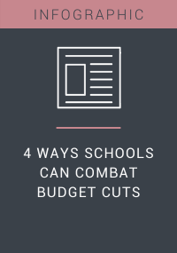 4 Ways Schools Can Combat Budget Cuts Resource LP Cover