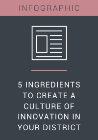 5 Ingredients to Create a Culture of Innovation in Your District