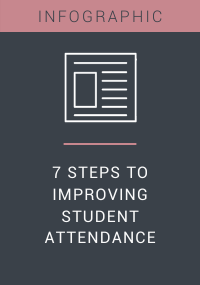 7 Steps to Improving Student Attendance Infographic Resource LP Cover