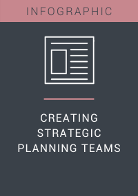 Creating Strategic Planning Teams Resource LP Cover