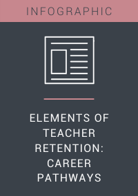 Elements of Teacher Retention Career Pathways Resource LP Cover
