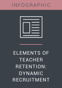 Elements of Teacher Retention Dynamic Recruitment Resource LP Cover
