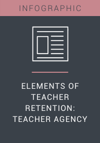 Elements of Teacher Retention Teacher Agency Resource LP Cover